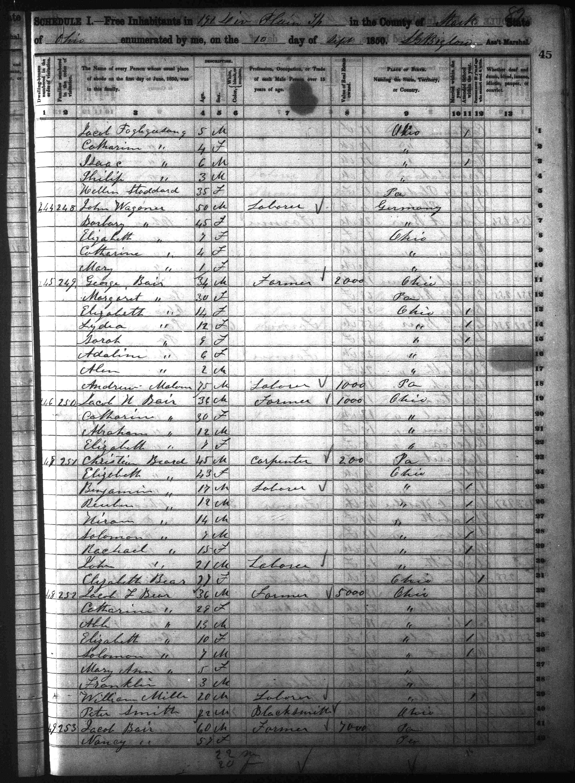 Bair, Elizabeth and family 1850 census