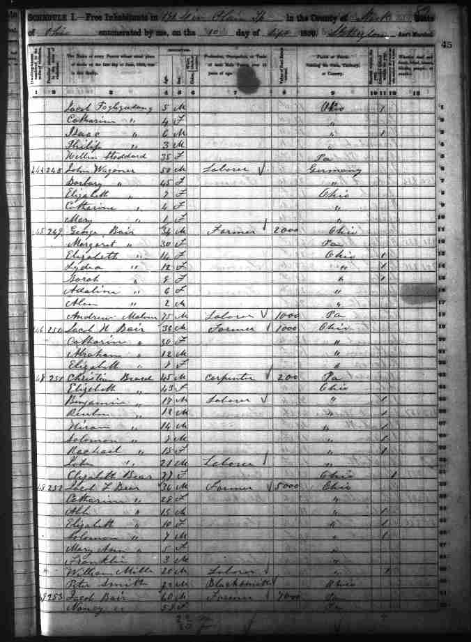 Bair, Elizabeth and family 1850 census