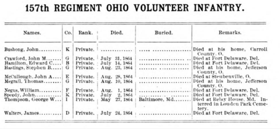 Speedy, John in 157th Ohio Infantry