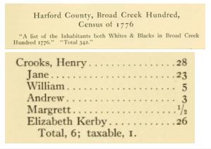 Crooks family 1776 US census