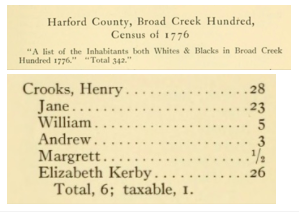Crooks family 1776 US census