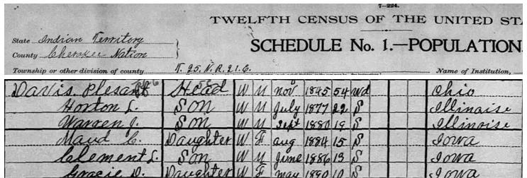 1900 census Davis family in Cherokee Nation
