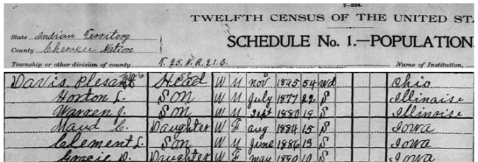 1900 census Davis family in Cherokee Nation